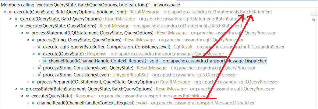 Java - cassandra-2.1.2srcorgapachecassandratransportMessage.java - Eclipse