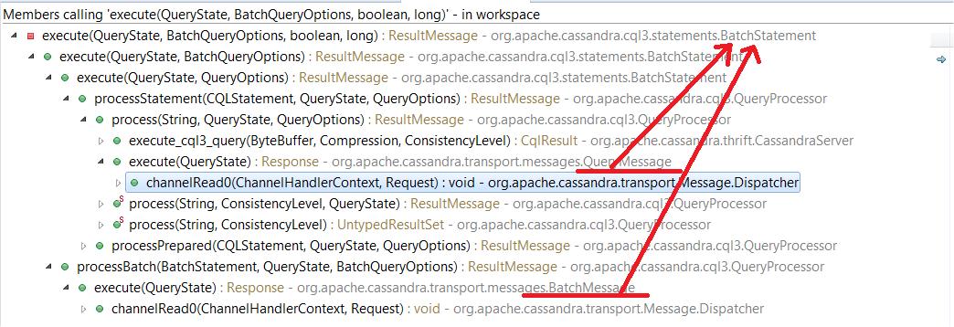 Java - cassandra-2.1.2srcorgapachecassandratransportMessage.java - Eclipse