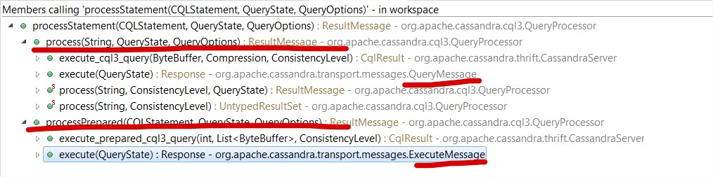 Java - cassandra-2.1.2srcorgapachecassandratransportmessagesExecuteMessage.java - Eclipse